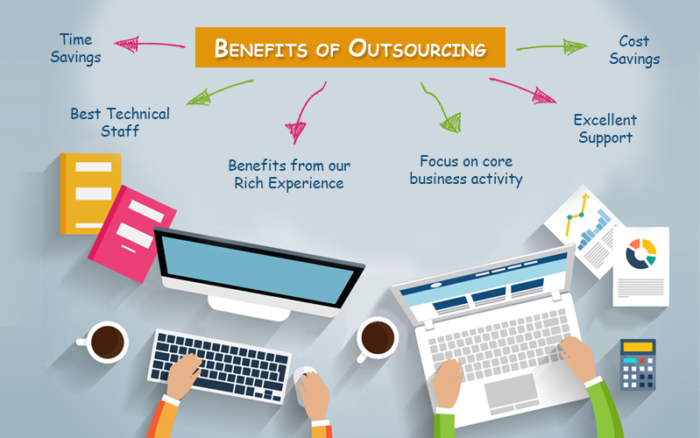 Software Outsourcing Switzerland
