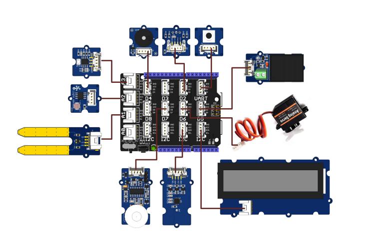 IoT Hardware Platform