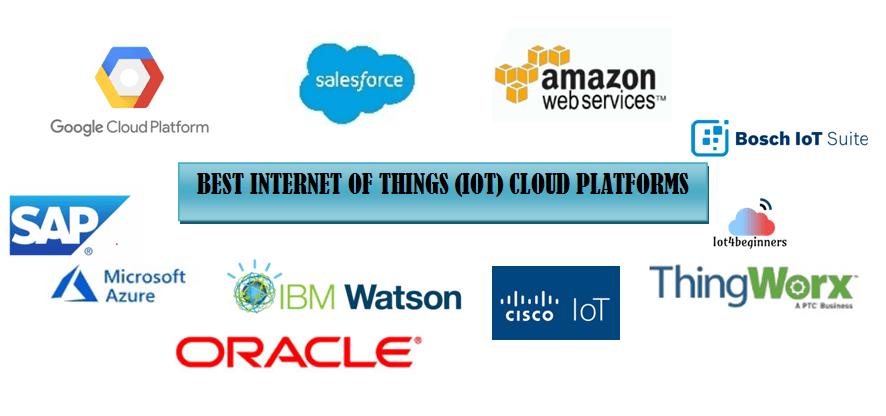 IoT Software Platforms